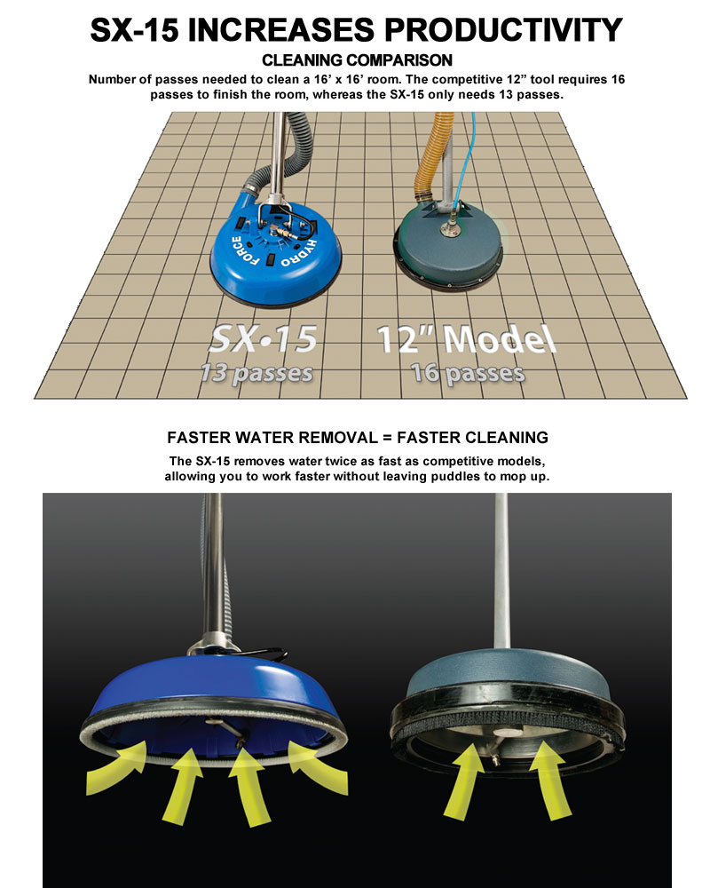 Sx 12 Tile Cleaning: New Hydro-Force SX 15™ Hard Surface Tool For Carpet